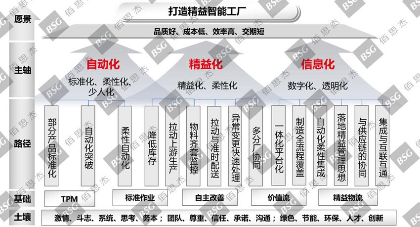 三化融合_副本.jpg